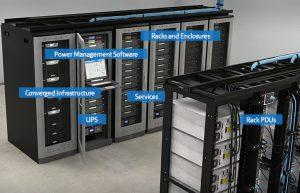 server-room_mobile-300x193 Data Center Design & Install